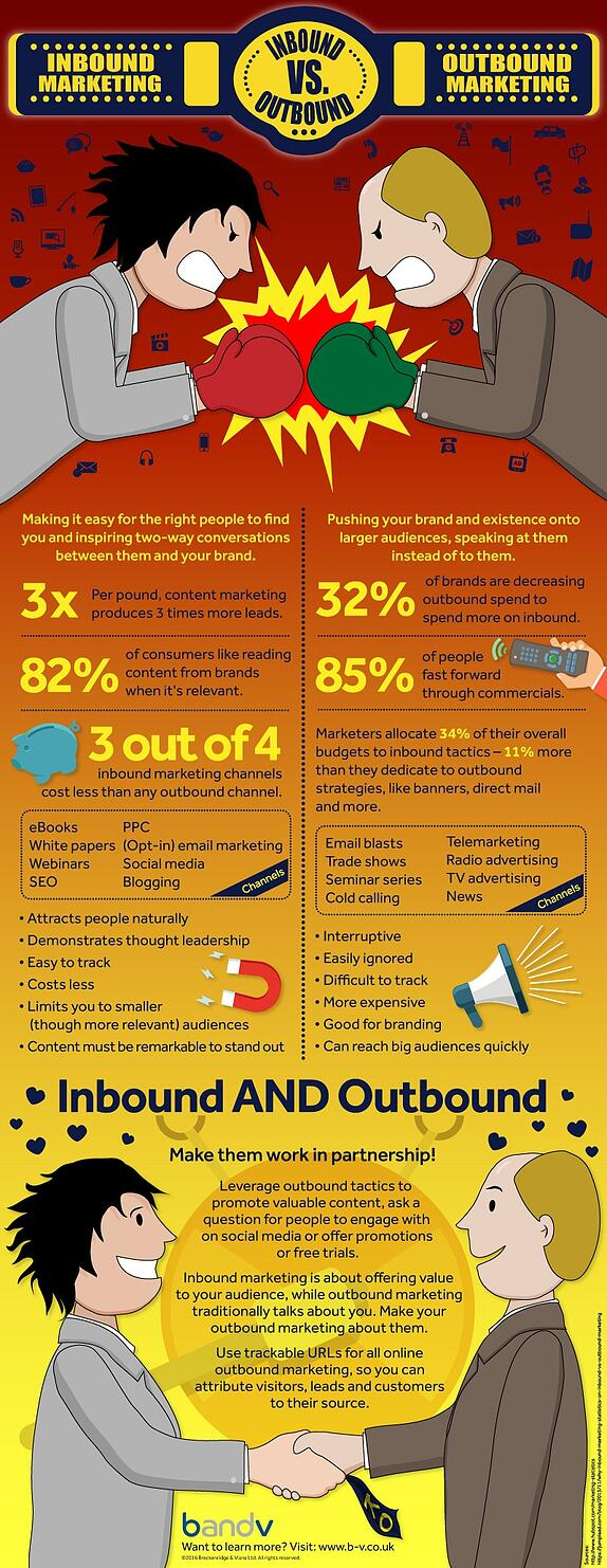 23384---Infographic-Inbound-vs-Outbound-01.jpg