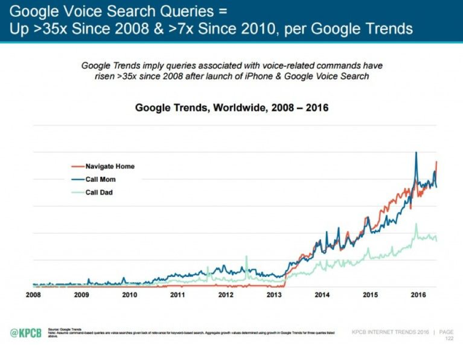 bandv_Voice_Search