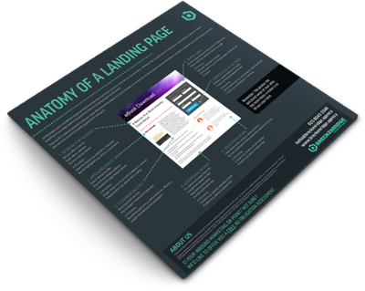infographic-anatomy-of-a-landing-page-main-400px